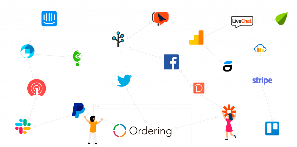 Integrations-in-Ordering-Co